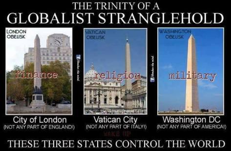 Vatikan und seine Macht