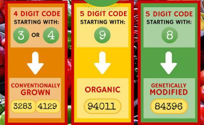 Code auf Gemüse