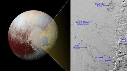 Schwimmende Berge Pluto